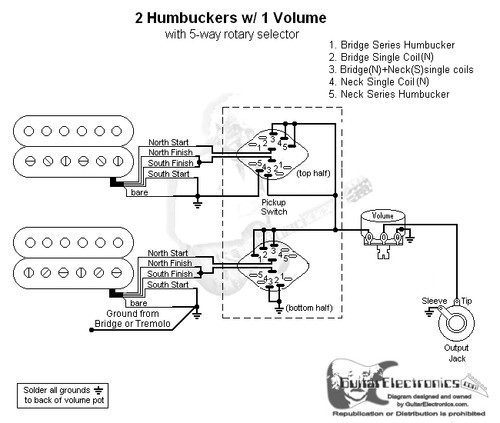 2 Humbuckers/5-Way Rotary Switch/1 Volume/01