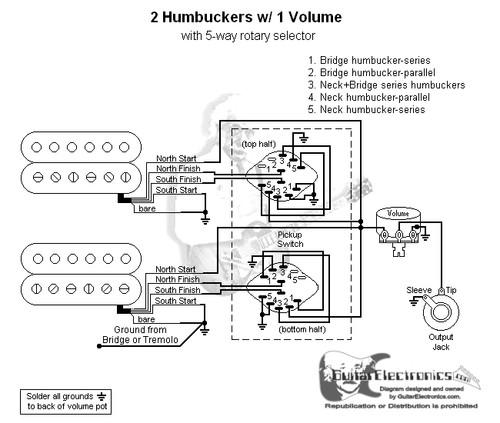 2 Humbuckers/5-Way Rotary Switch/1 Volume/04