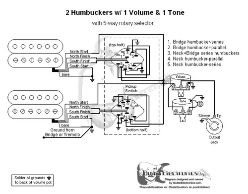 Guitar Wiring Diagrams | 2 Humbuckers/5-Way Switch/1 Volume/1 Tone on
