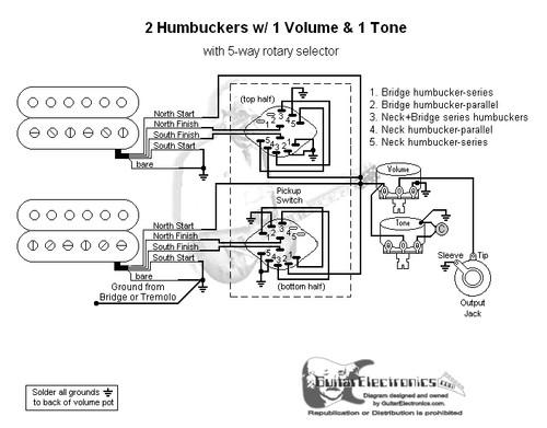 2 Humbuckers/5-Way Rotary Switch/1 Volume/1 Tone/04
