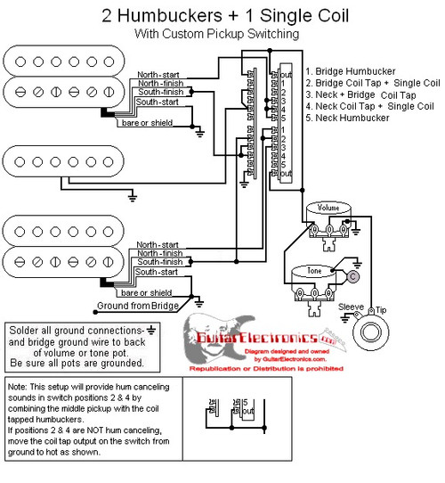wiring diagram 2 humbuckers 1 single coil just wiring diagram guitar wiring diagrams 2 humbuckers 1 single coil wiring diagram 1 humbucker 2 single coils wiring diagram 2 humbuckers 1 single coil