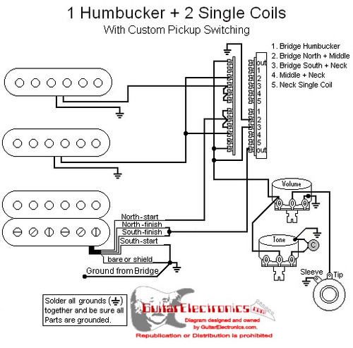 Guitar Wiring Diagrams | 1 Humbucker+2 Single Coils on toggle with 1 pickup wiring diagram, humbucker pickup wiring diagram, 2 tone 1 volume bass diagram,