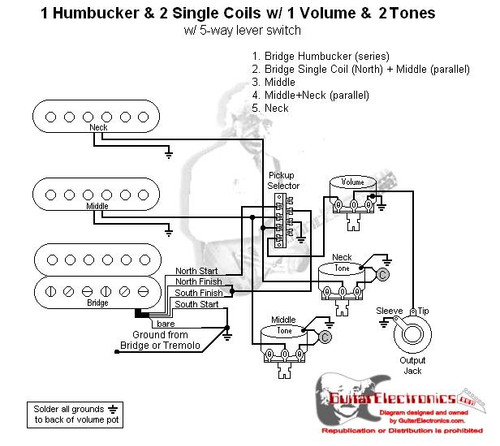 guitar wiring diagrams 1 humbucker 2 single coils Lace Sensor Pickup Wiring Diagram
