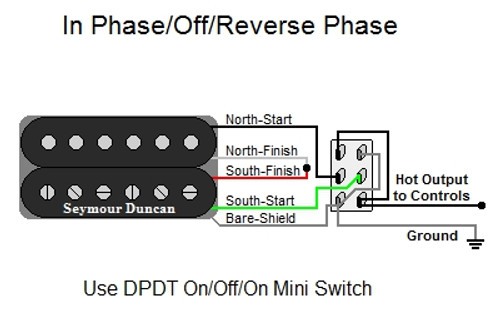 In Phase/OFF/Reverse Phase