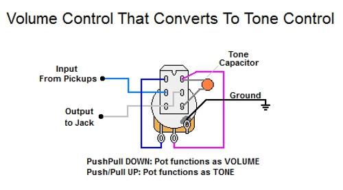 Guitar Wiring Resources - Guitar Pickup & Control Wiring Mods