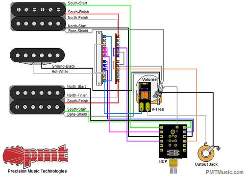 HSH Guitar with V-Treb Volume & HCP Humbucker Control