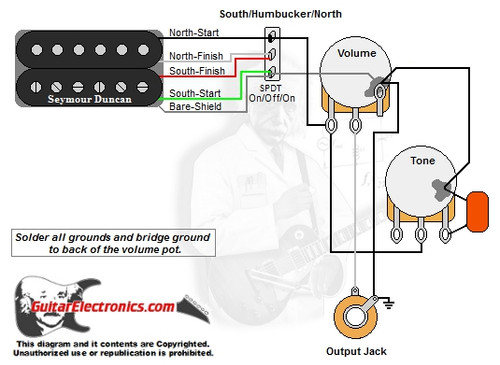 1 Humbucker/1 Volume/1 Tone/North Coil-Humbucker-South Coil | Guitar Wiring Diagrams 1 Pickup No Volume |  | Guitar Electronics