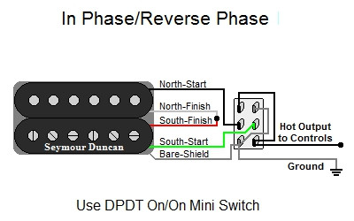 in phase reverse phase Single Phase Contactor Wiring Diagram