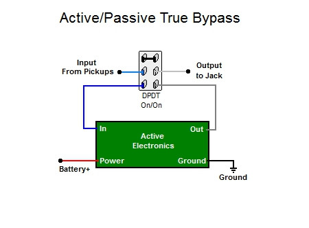Active/Pive True Byp Switch on