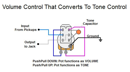 Volume Control Converts to Tone Control on