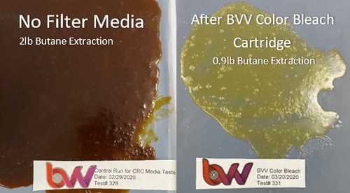BVV™ AFS Disposable Color Bleach / B80 Cartridge *FDA Certified Material