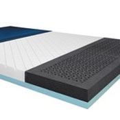 Bariatric Mattresses featured image