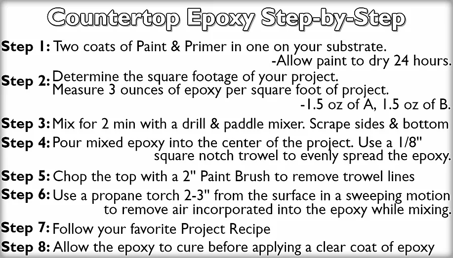 countertop-epoxy-step-by-step.png