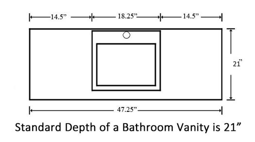 https://www.pinterest.com/pin/create/bookmarklet/?is_video=false&url=https%3A%2F%2Fwww.tradewindsimports.com%2Fblog%2Fstandard-depth-bathroom-vanity%2F&media=https%3A%2F%2Fwww.tradewindsimports.com%2Fblog%2Fwp-content%2Fuploads%2Fstandard-depth-bathroom-vanity.jpg&description=What%20is%20the%20Standard%20Depth%20of%20a%20Bathroom%20Vanity%3F