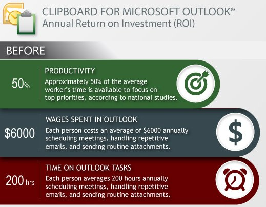 Try the Clipboard ROI calculator to see your potential savings.