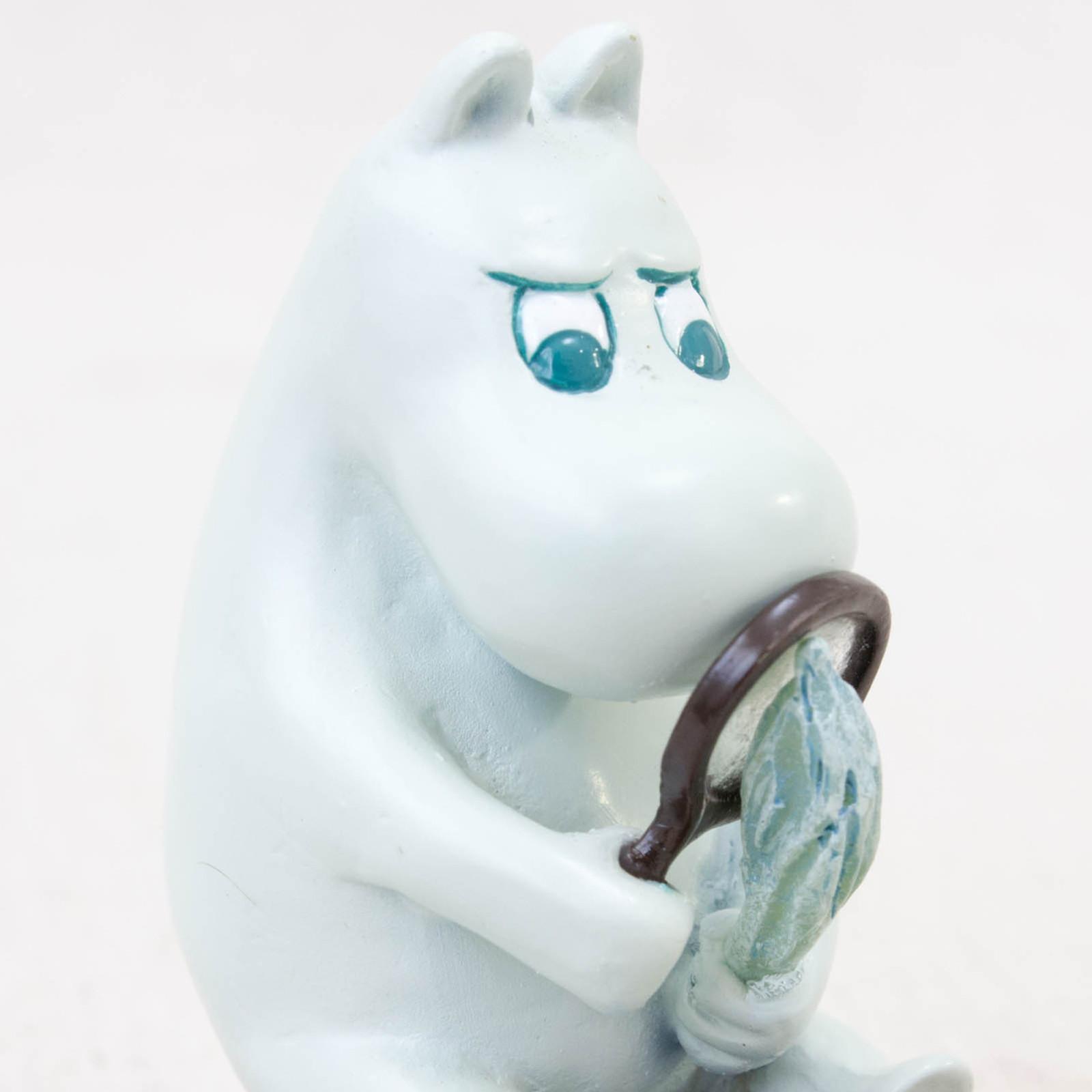 RARE! Moomin Characters Moomintroll Original Comics Ver. Mini Figure Benelic