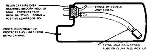 Dubro 2oz Fuel Tank