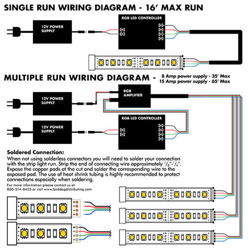 12 Volt Led Strip Light Wiring Diagram - Wiring Diagram ...