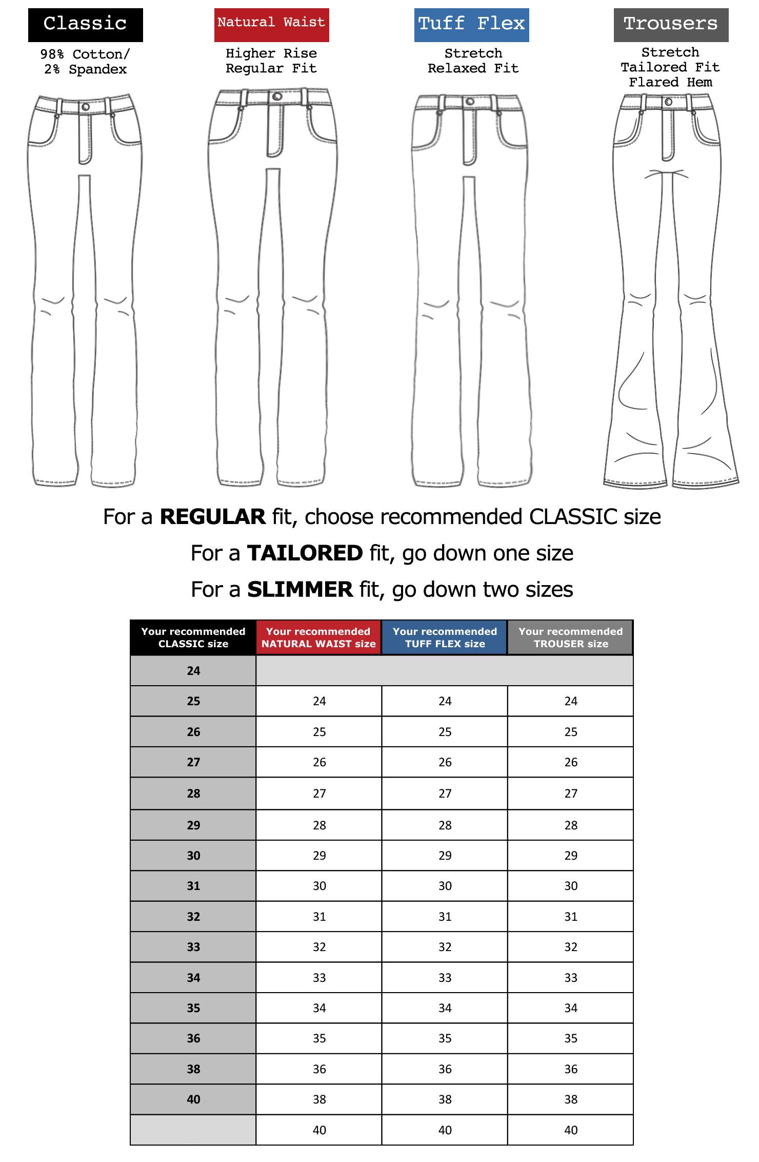 jeansilouhettes-fitguide.jpg