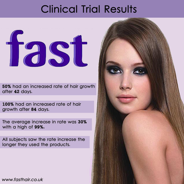 FAST Conditioner Trial Size 60ml - SLS FREE