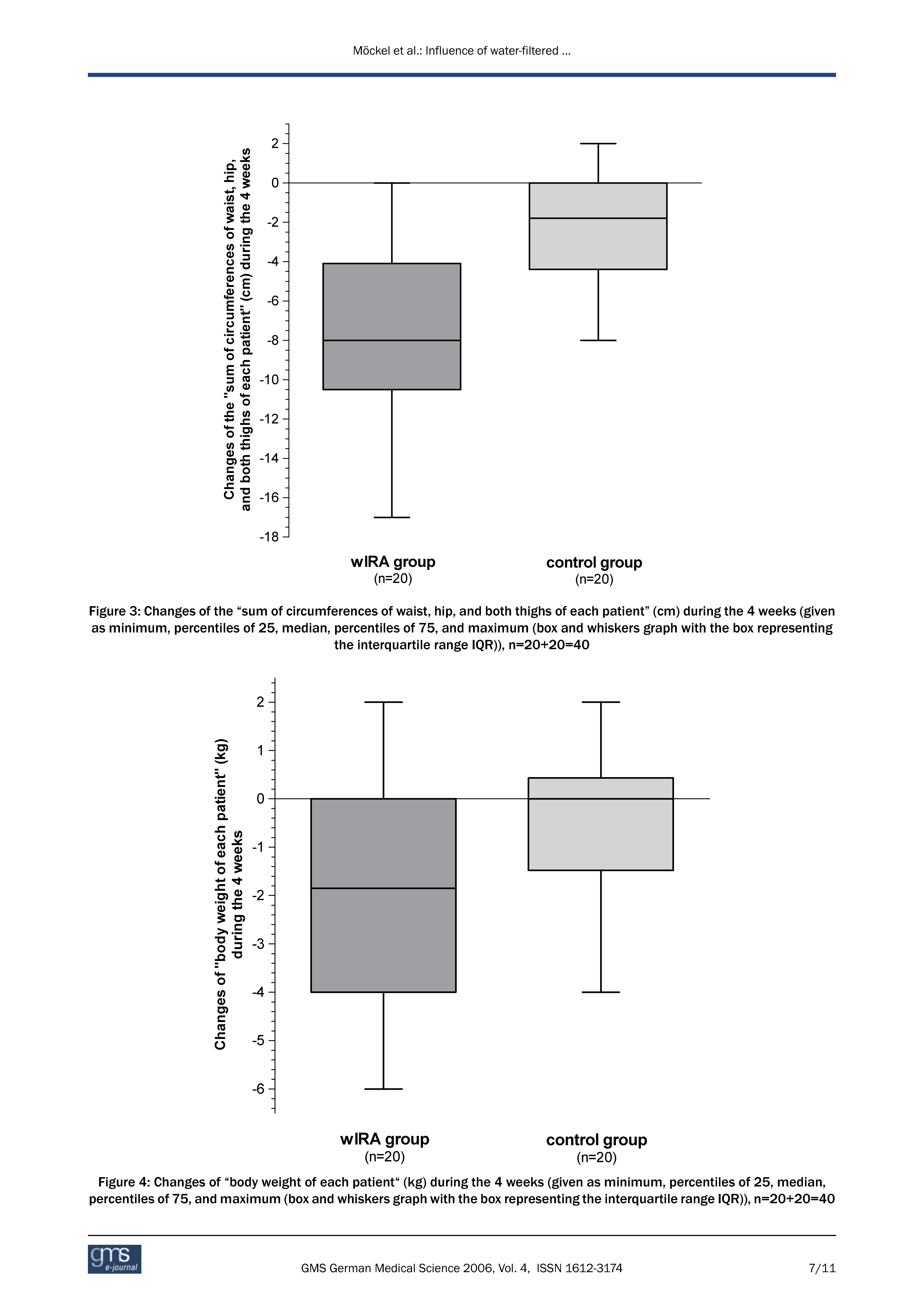 Bicycle, NIR, and Weight Loss Study Page 7