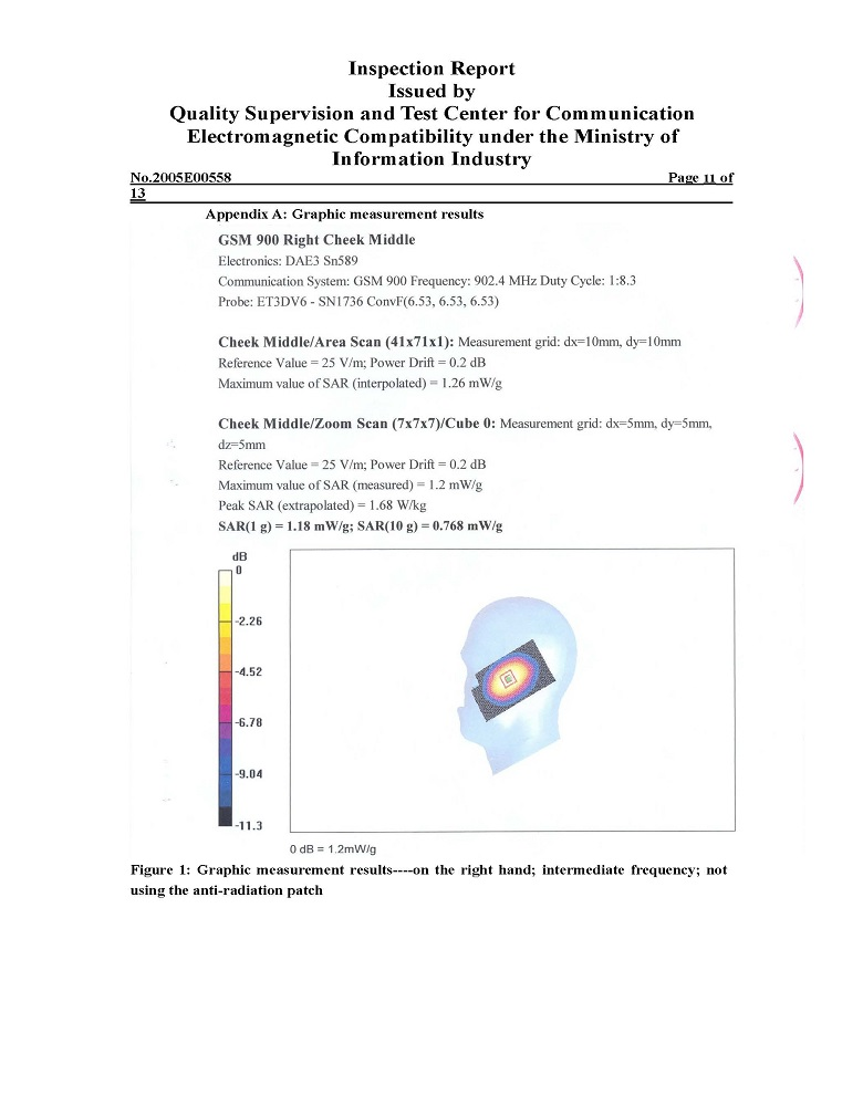 EMF Anti-Radiation Sticker Inspection Report Page 11