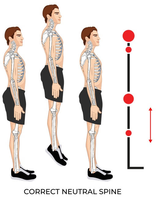 Illustrative Example of Evaluating Posture with Jumping Dynamics