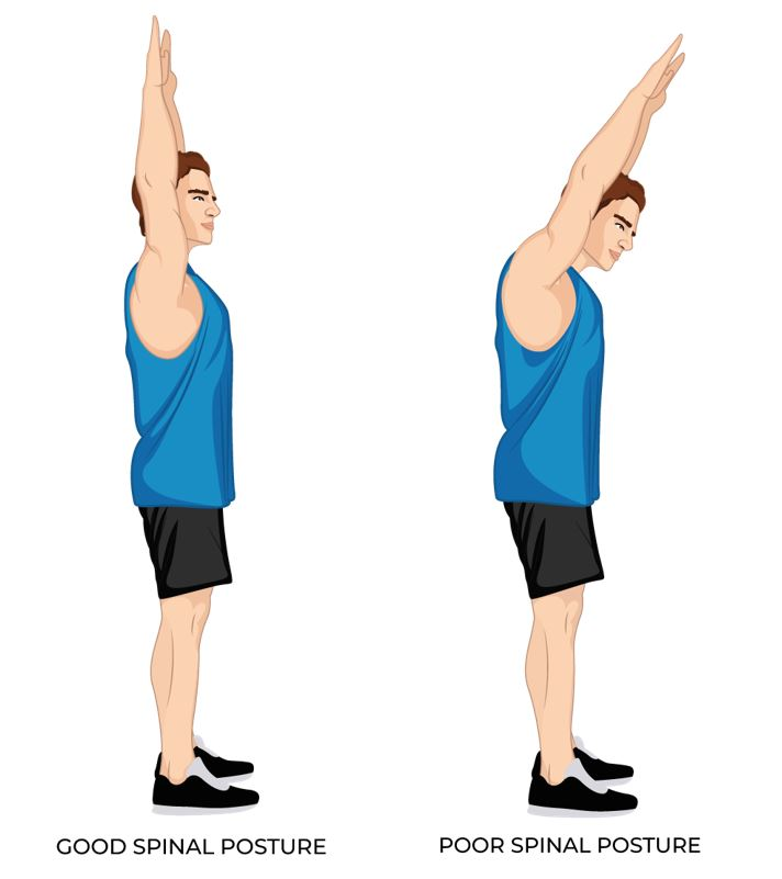 Illustrative Example of Evaluating Posture with Shoulder Movement