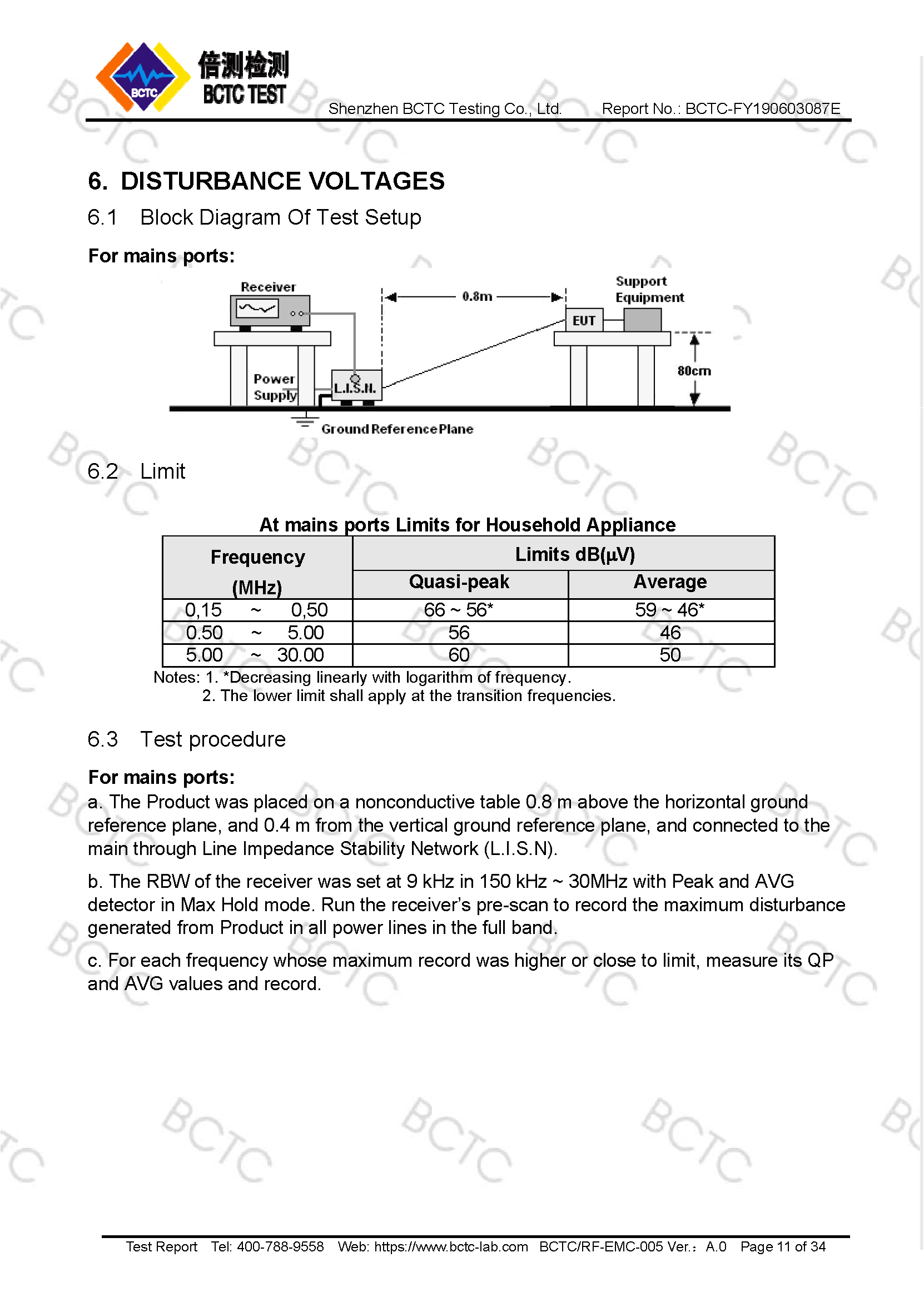 Tri-Oxy COMPLETE EMC Test Report Page 11