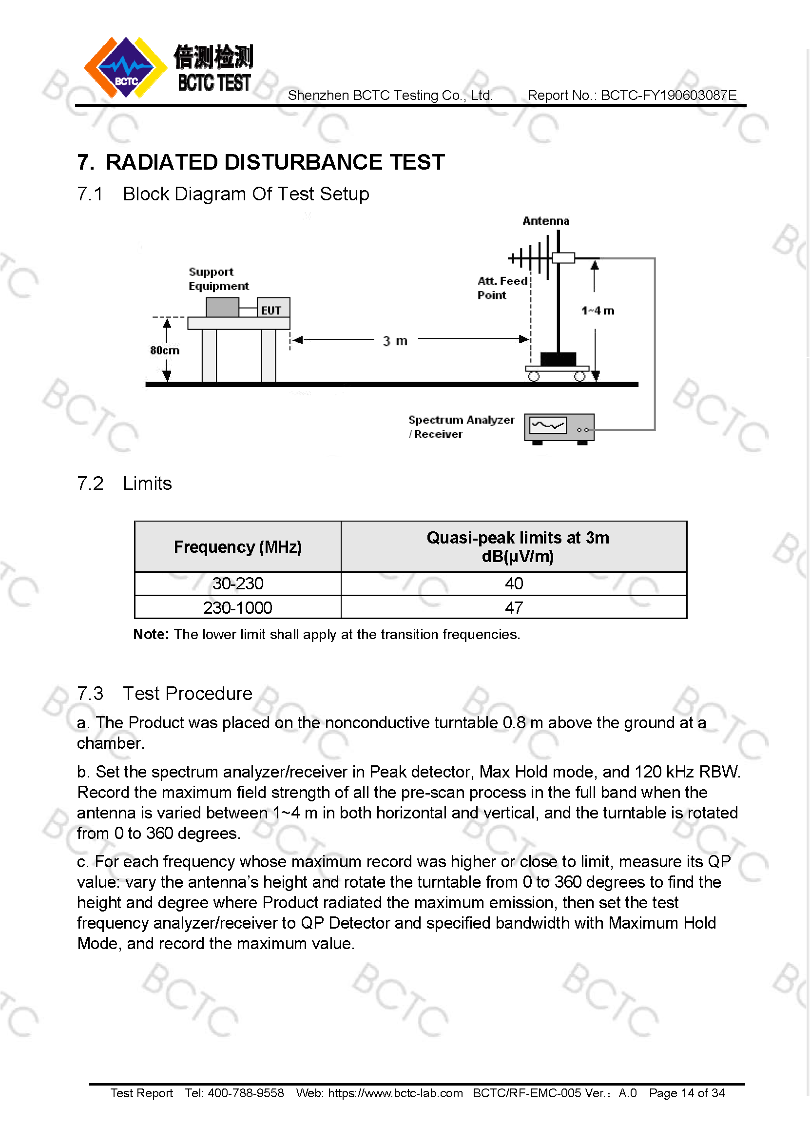 Tri-Oxy COMPLETE EMC Test Report Page 14