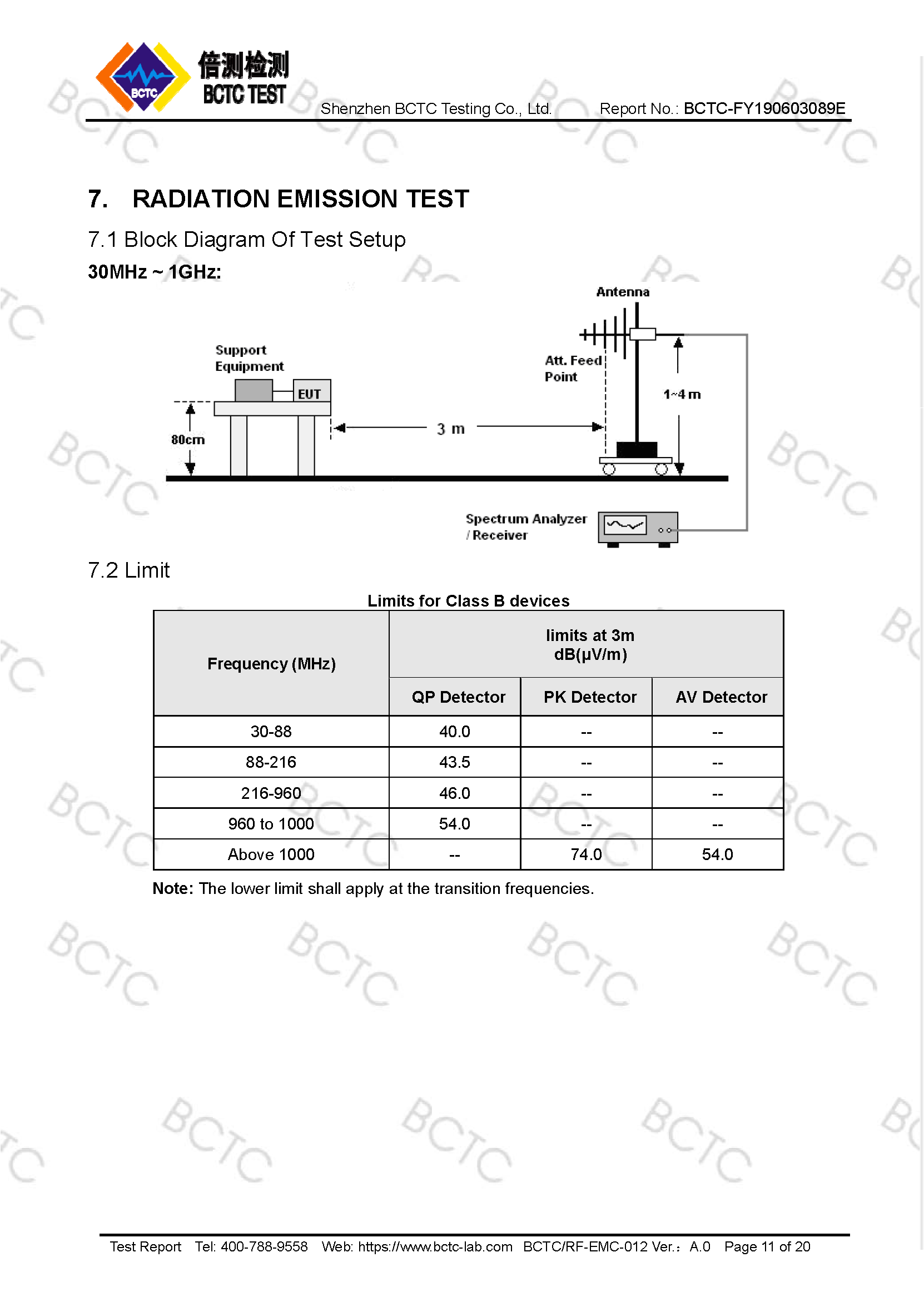 Tri-Oxy COMPLETE FCC Test Report Page 11