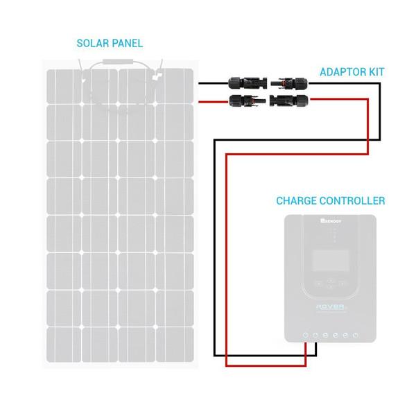 Verbindungskabel zwischen Solarmodul und Ladereglern