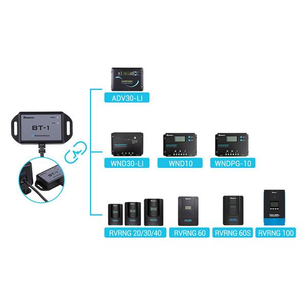 BT-1 Bluetooth Module (Neue Version)