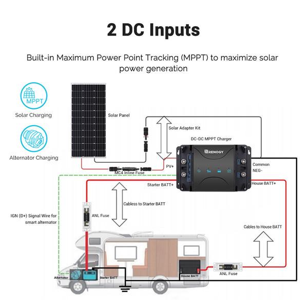 MPPT Batterie-Ladegerät DC zu DC 12V 30A