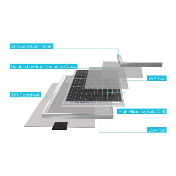 30W Solaranlage PWM Laderegler für Garten und Camper
