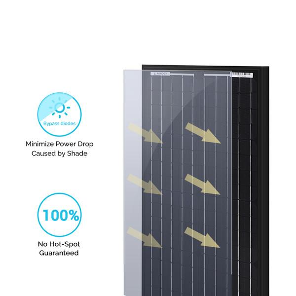30 Watt 12 Volt Monokristalline Solarmodul(Neue Version)