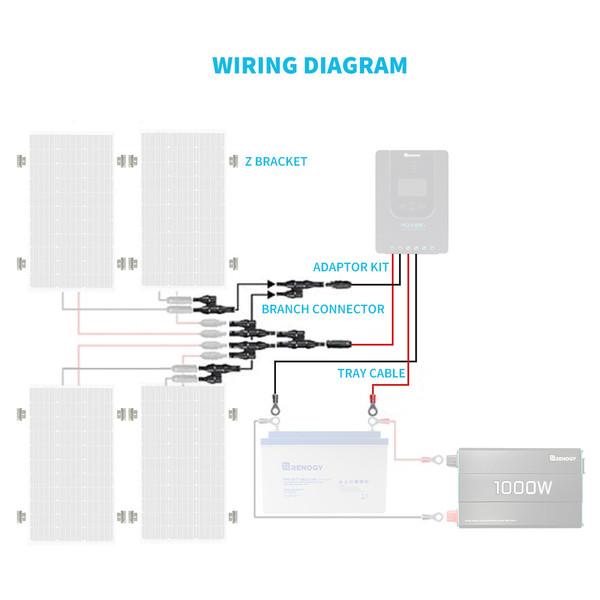Zubehöre und Kabel für 400W Solarmodul