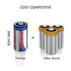 Combo: 10pcs Tenergy CR123A Lithium Batteries with PTC Protected