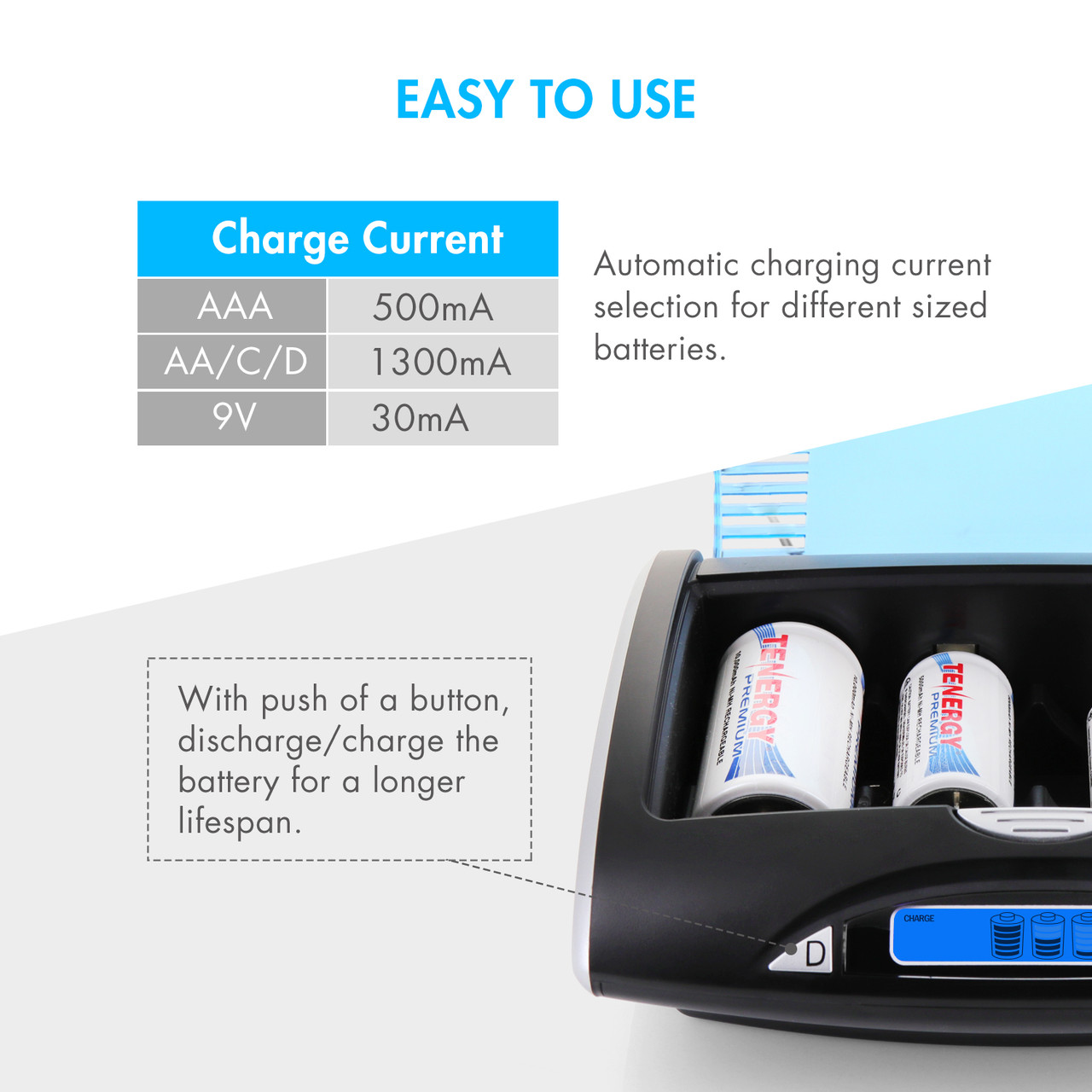 Combo: 4 Pack Tenergy Premium Rechargeable D Batteries + T9688 LCD Smart Battery Charger for NIMH/NICD AA/AAA/C/D/9V Batteries