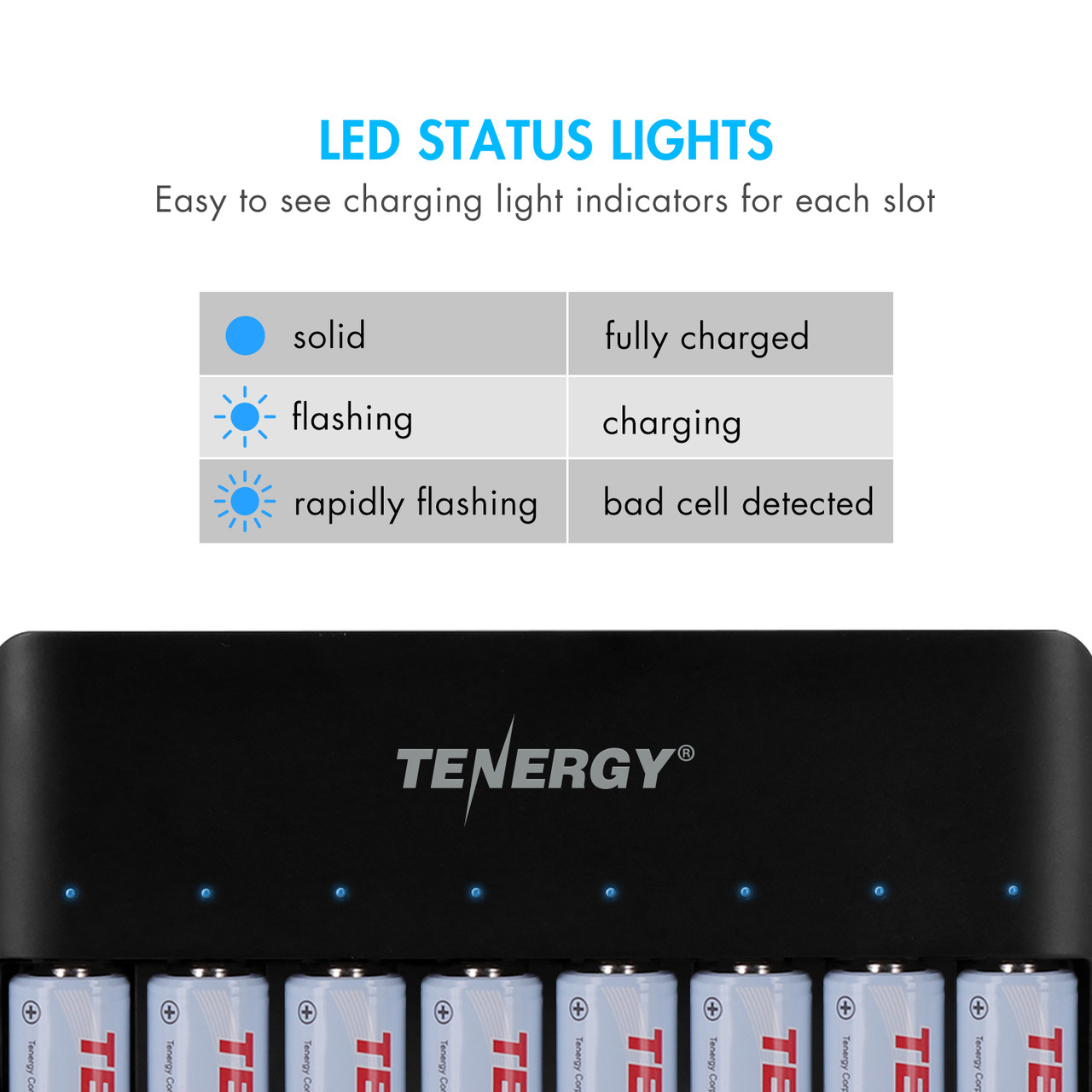 Combo: Tenergy TN477U 8-Bay NiMH Battery Fast Charger + 4pcs 2500mah AA and 4pcs 1000mah AAA Rechargeable Batteries