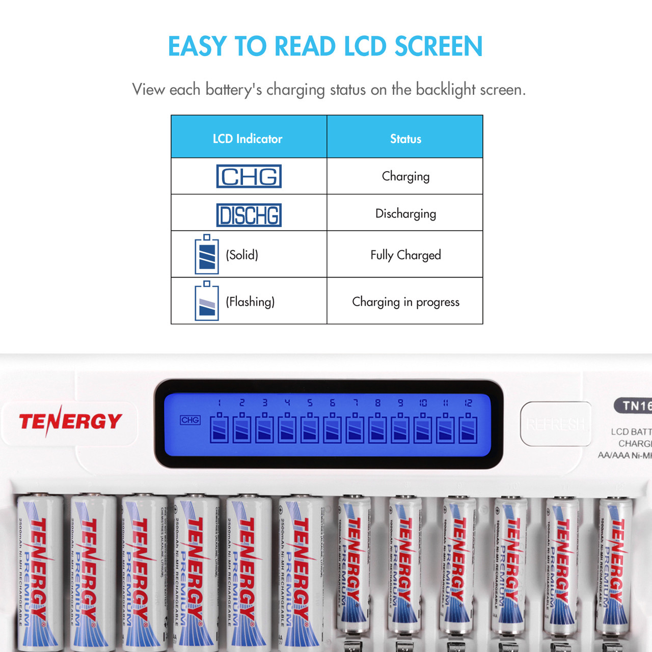 Tenergy TN160 12-Bay AA/AAA NiMH/NiCd LCD Smart Battery Charger