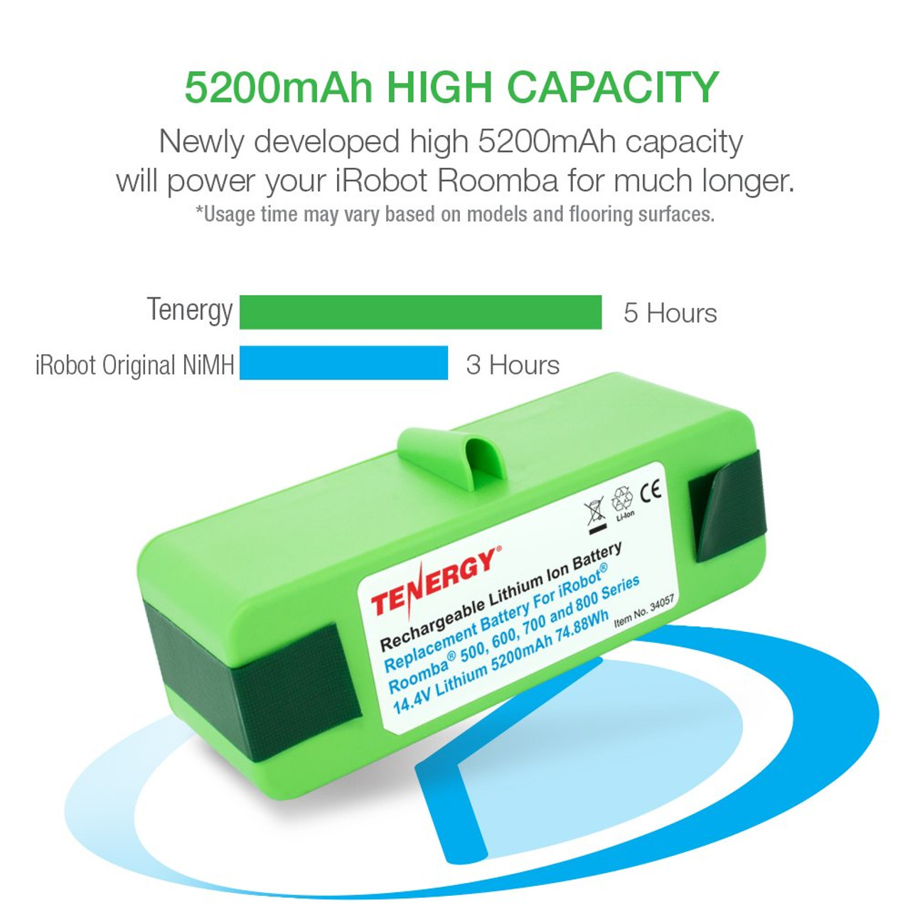 Tenergy 14.4V Lithium-ion 5200mAh Replacement Battery for iRobot Roomba 500, 600, 700, 800 Series