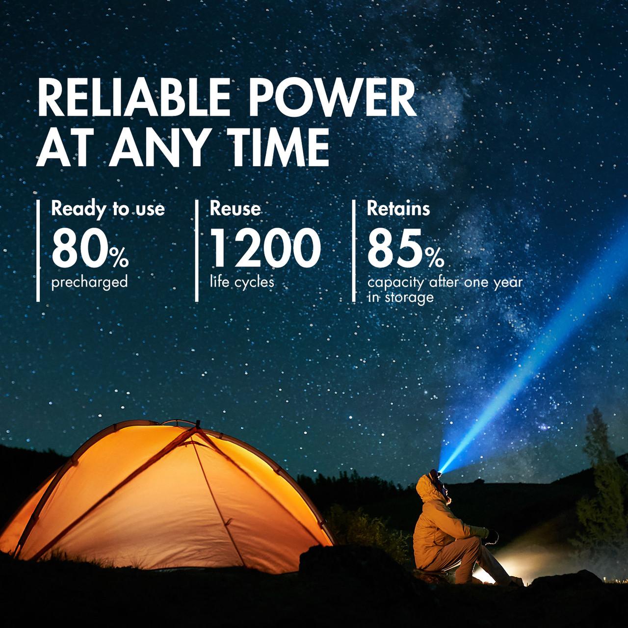 Tenergy Premium 9V 250mAh NiMH Rechargeable Battery