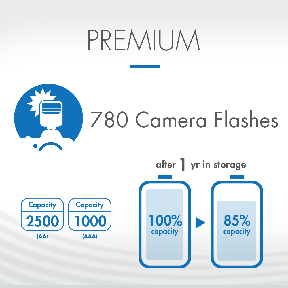 premium-box.jpg