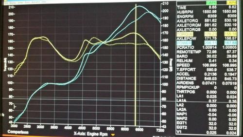 Crawford Billet Power Blocks BRZ/FRS/GT-86