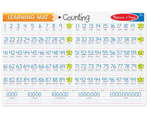 Learning Mat Counting