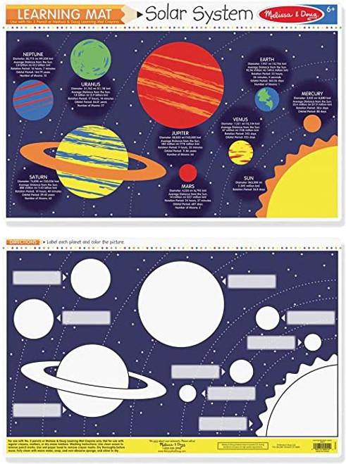 Learning Mat Solar System