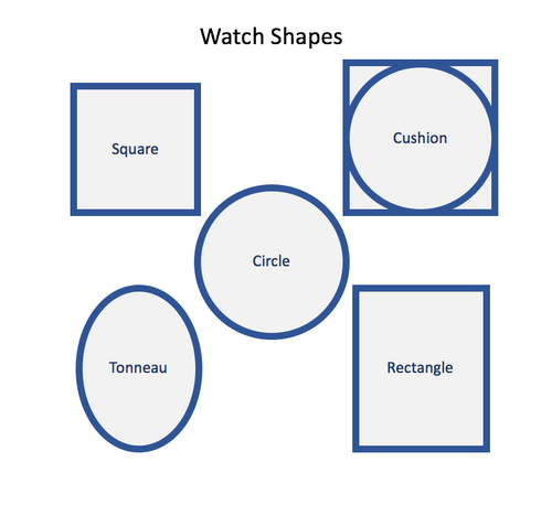 Watch Shapes: A summary of historical and style evolution