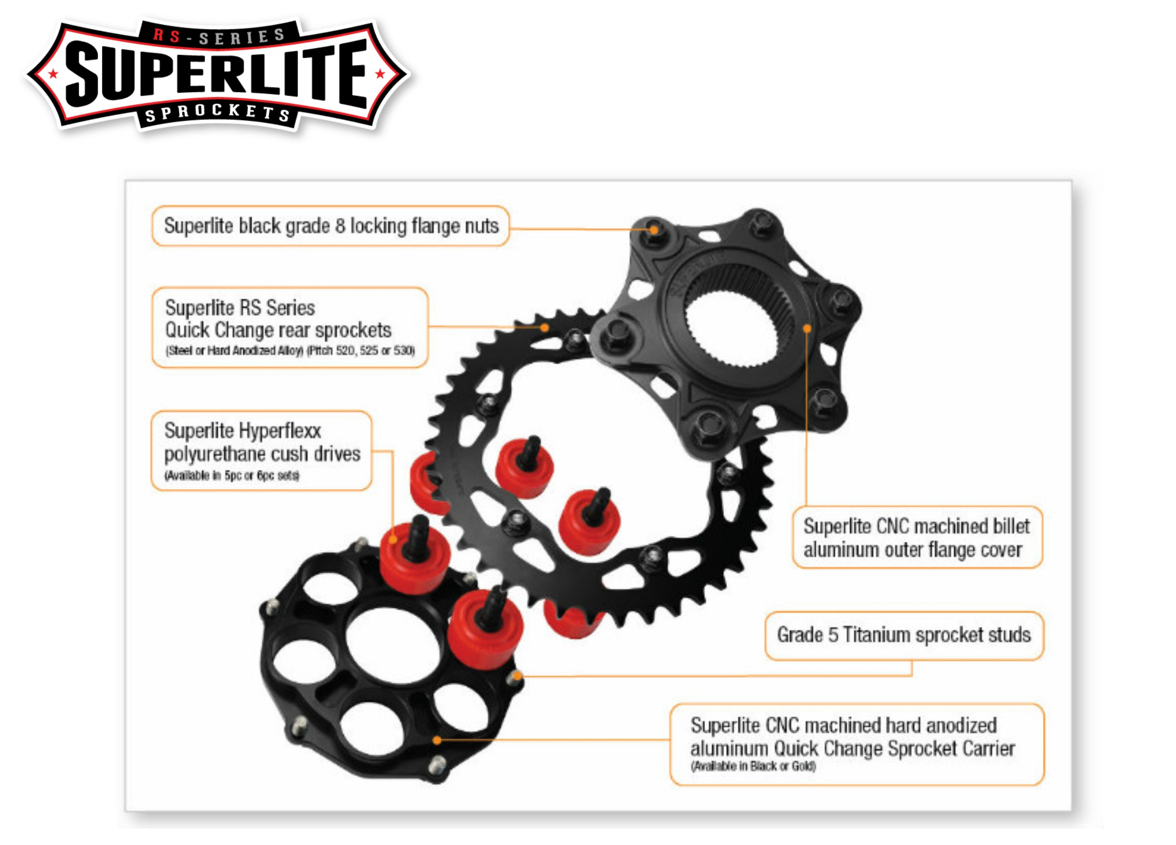 Ducati 899 Panigale 2014 JT 520Z3 Gold Chain and Sprocket Kit