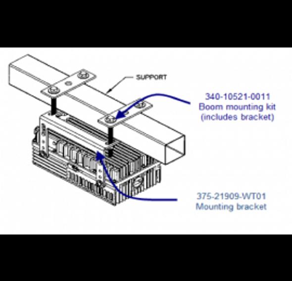 Install Kit IBUC2